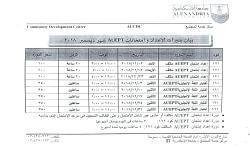جدول دورات و إمتحانات اللغة الانجليزية AUPET عن شهر ديسمبر2018